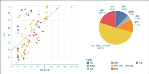 """北京文博会IP""""出海""""报告 中国元素成""""走出去""""痛点"""